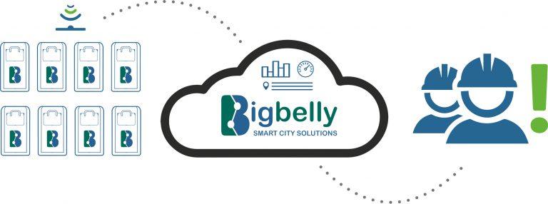 Bigbelly 6